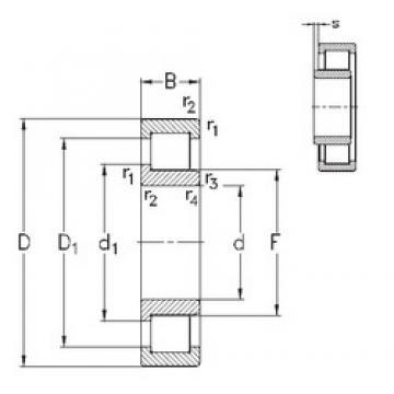 90 mm x 225 mm x 54 mm  NKE NJ418-M Rolamentos cilíndricos
