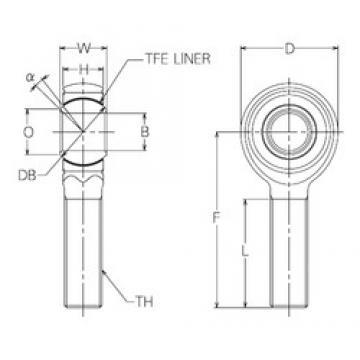 25 mm x 70 mm x 25 mm  NMB HRT25E Rolamentos simples