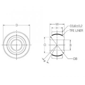 20 mm x 46 mm x 20 mm  NMB SBT20 Rolamentos simples