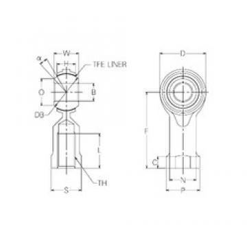 25 mm x 56 mm x 25 mm  NMB RBT25 Rolamentos simples