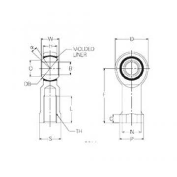 22 mm x 50 mm x 22 mm  NMB RBM22 Rolamentos simples