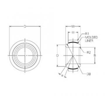 17 mm x 30 mm x 14 mm  NMB BM17 Rolamentos simples